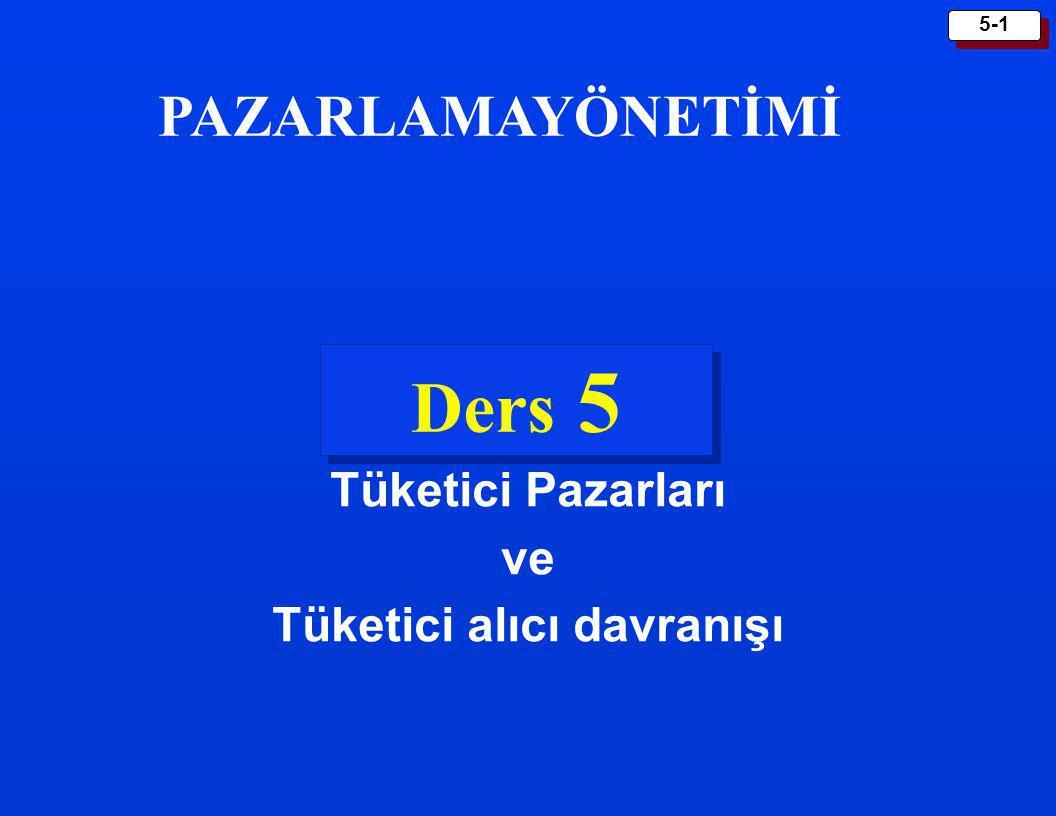 5-42 Psy chol ogy of Co mpli cati on Ciklet - renk…krem/mavi özellikleri –şekerli…veya…şekersiz.