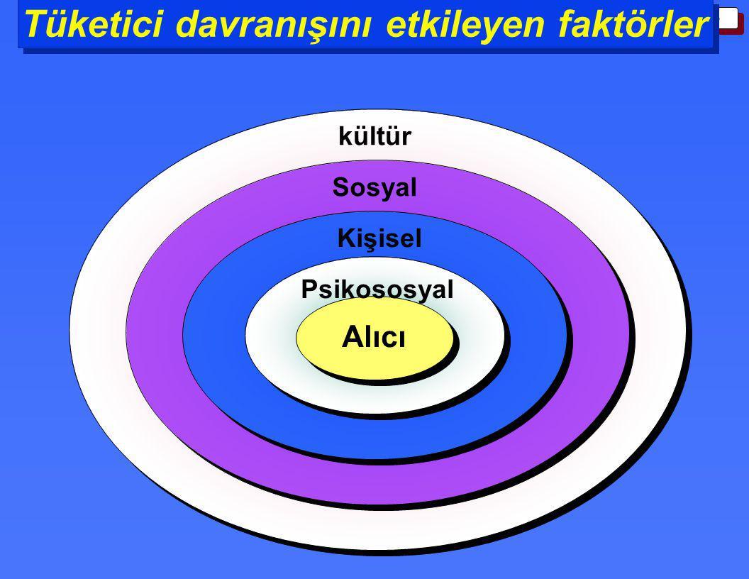 5-13 Tüketici davranışını etkileyen faktörler Alıcı Psikososyal Kişisel Sosyal kültür