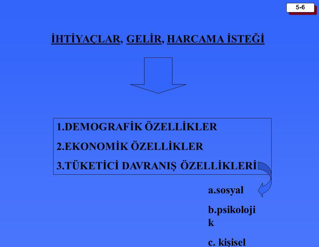 5-47 Bilgi kaynakları 3.Devlet kaynakları –Hükümet çalışmaları –Ürün test dergileri –medya hikayeleri 4.