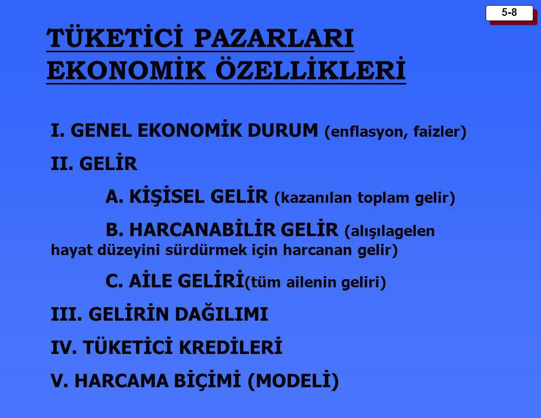 5-8 TÜKETİCİ PAZARLARI EKONOMİK ÖZELLİKLERİ I. GENEL EKONOMİK DURUM (enflasyon, faizler) II. GELİR A. KİŞİSEL GELİR (kazanılan toplam gelir) B. HARCAN
