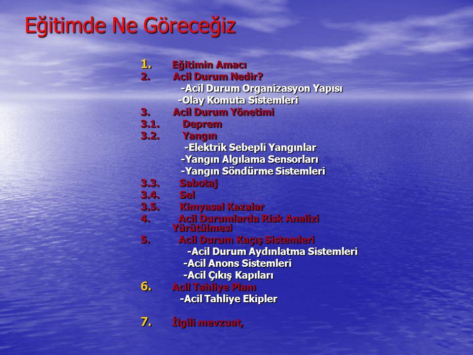 YANGIN SEBEPLERİ-2 5-KAZALAR 6-SABOTAJ 7-SİRAYET 8-TABİİ OLAYLAR