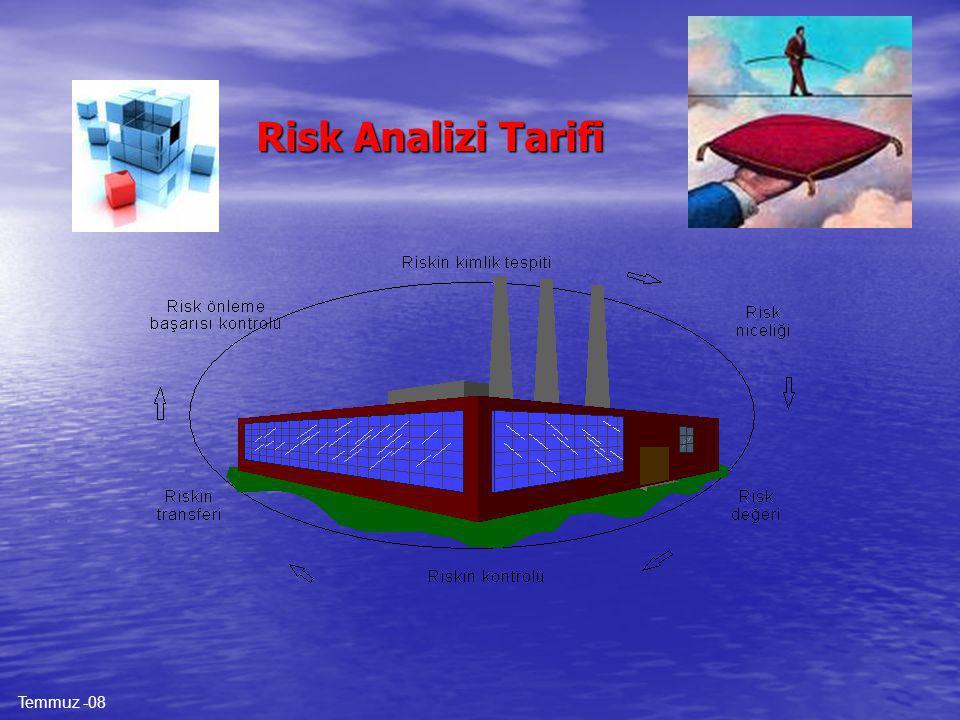 İKM-02 4-Acil Durumlarda Risk Analizleri Nasıl Yürütülmektedir? (Sürekli takip çok önemli...) Risk Tespiti yapılacak Alan : Risk Tespiti yapılacak Ala