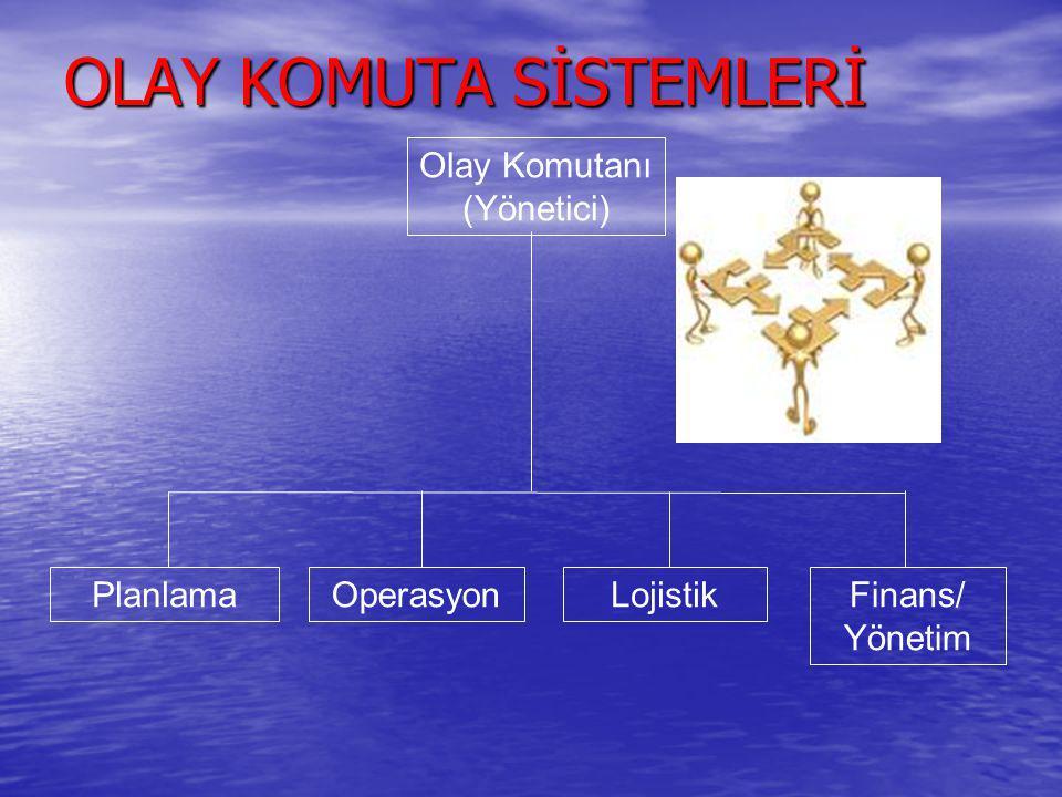 AFET BİLGİ KARTI HAZIRLAYIN Afet bilgi kartı T.C.