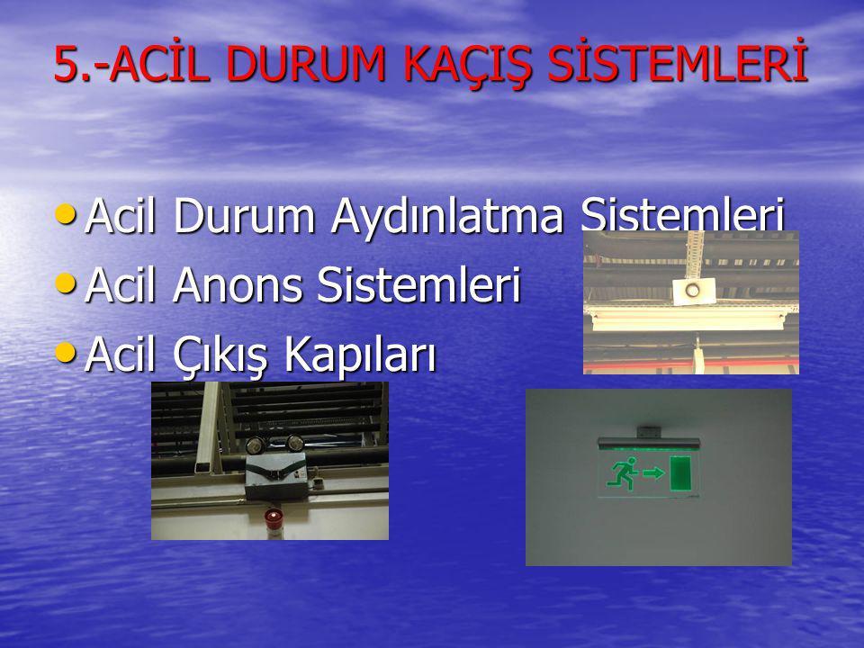 İKM-08 Acil Durum İletişim Rehberi  Acil Durum Kurulu üyelerine verilmiştir.  Dahili, Telefonlar, Cep Telefonları ve Ev Telefonları yer almaktadır.