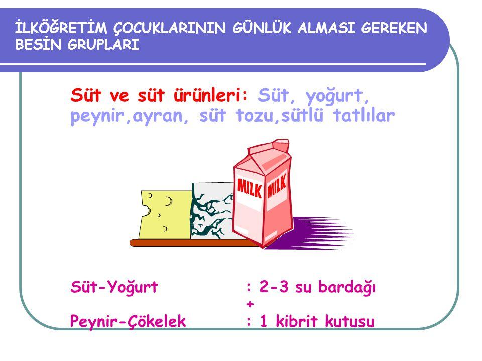 BESİN GRUPLARI Süt Grubu Et-Yumurta-Kurubaklagil Grubu Taze Sebze ve Meyva Grubu Ekmek ve Tahıllar