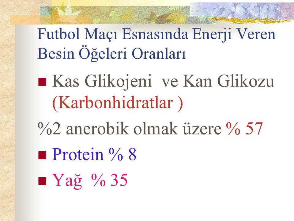 GünlükToplam Enerji Tüketimi  Günlük Akt.