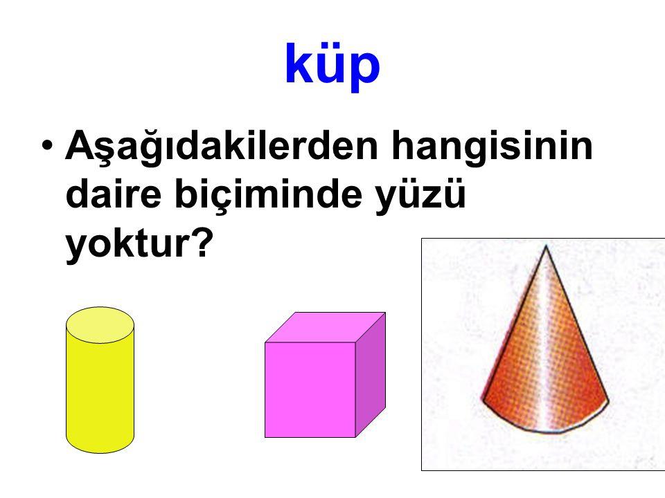 ÜÇGEN Aşağıdaki düzlemsel şekillerden hangisi bir yönüyle diğerlerinden farklıdır?