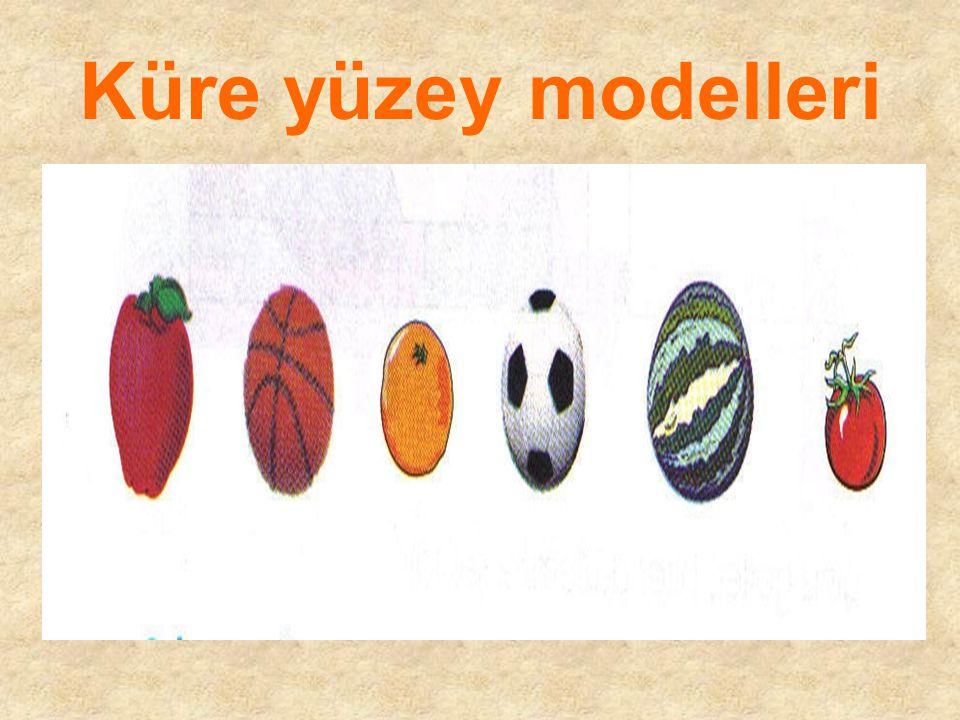 Küre yüzey modelleri