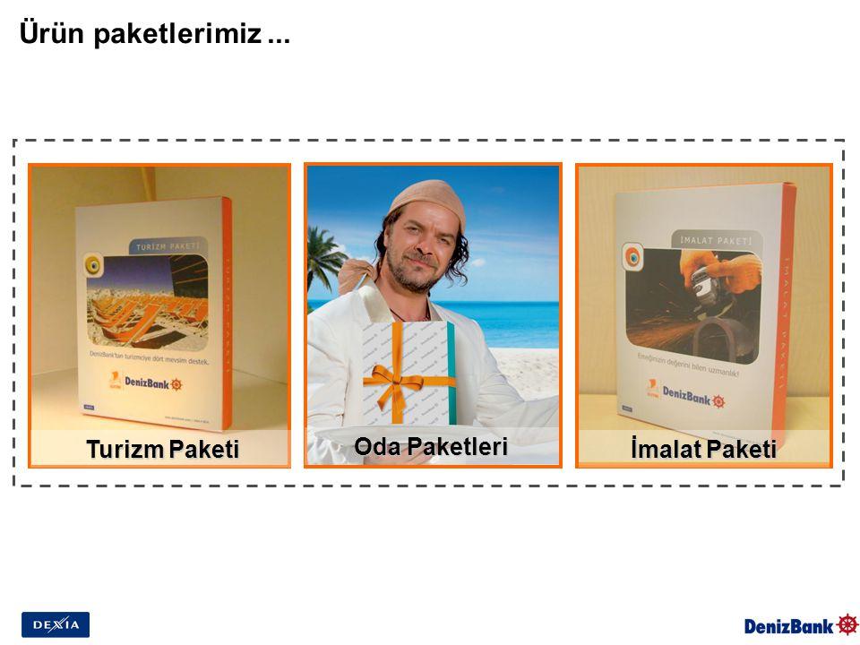 Ürün paketlerimiz... Turizm Paketi Oda Paketleri İmalat Paketi