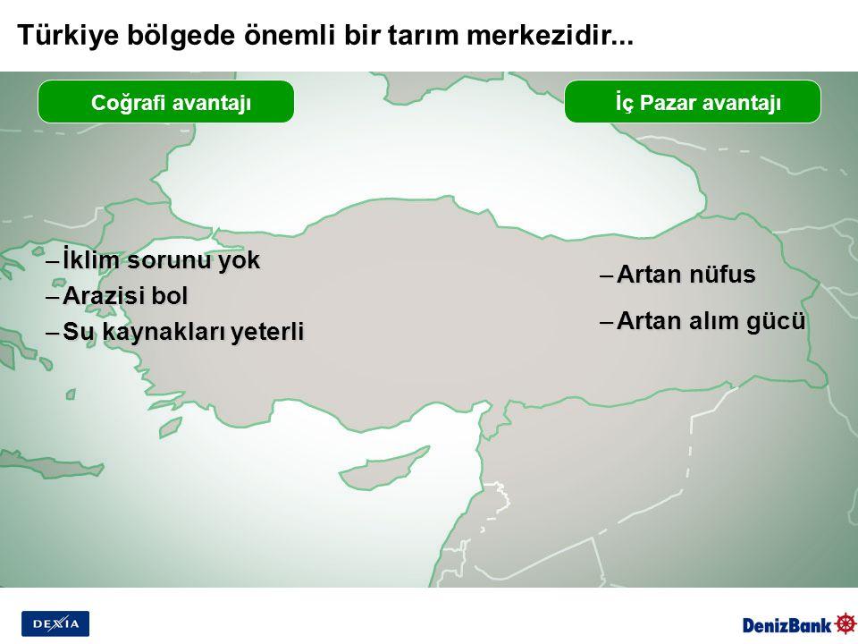 –İklim sorunu yok –Arazisi bol –Su kaynakları yeterli Coğrafi avantajı –Artan nüfus –Artan alım gücü İç Pazar avantajı Türkiye bölgede önemli bir tarı