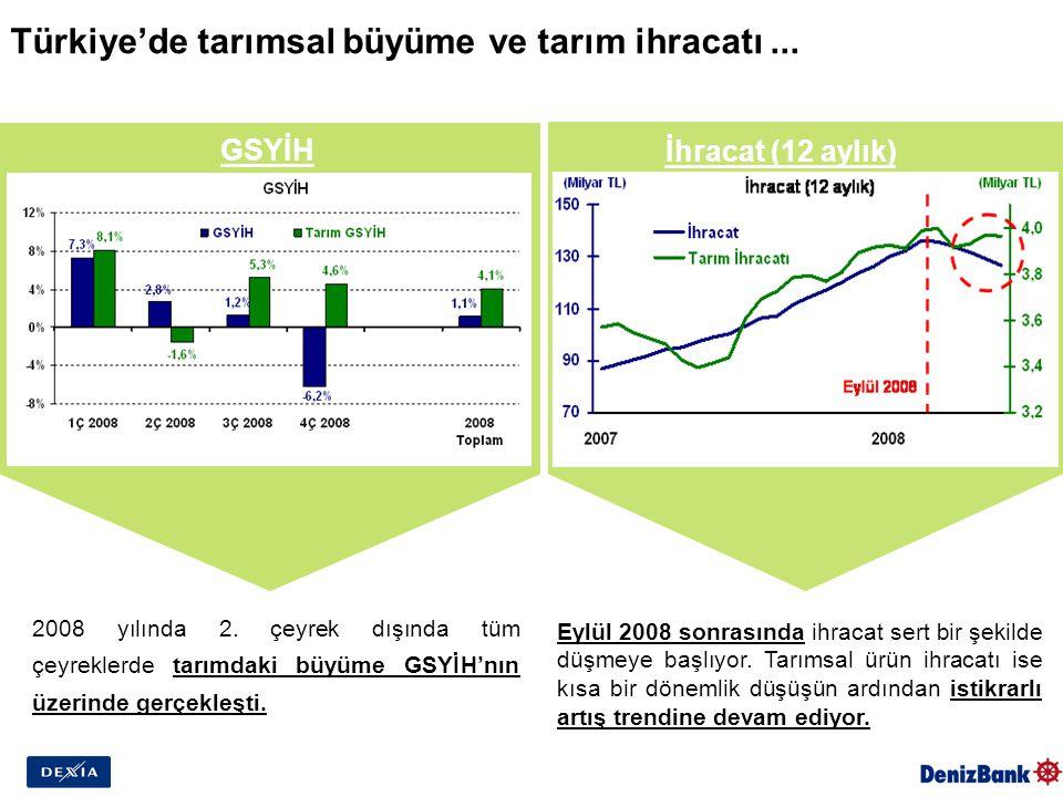 Türkiye'de tarımsal büyüme ve tarım ihracatı... 2008 yılında 2. çeyrek dışında tüm çeyreklerde tarımdaki büyüme GSYİH'nın üzerinde gerçekleşti. Eylül