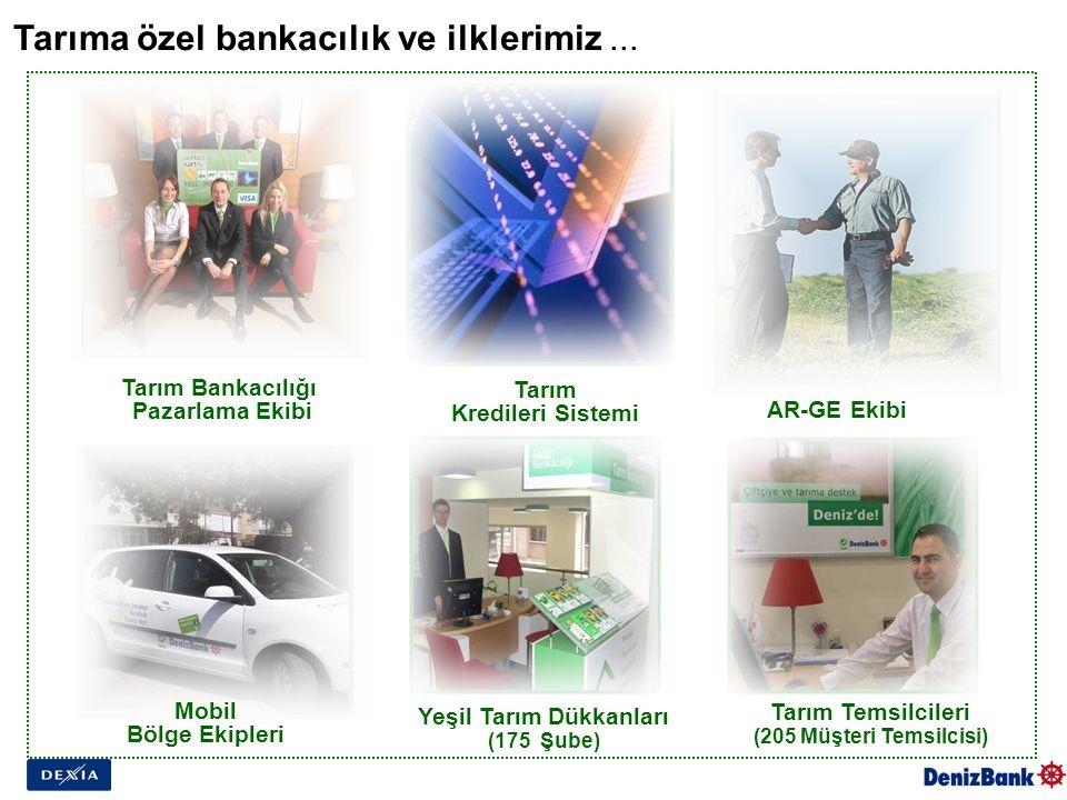 Tarım Bankacılığı Pazarlama Ekibi Tarım Kredileri Sistemi Tarım Temsilcileri (205 Müşteri Temsilcisi) Mobil Bölge Ekipleri AR-GE Ekibi Tarıma özel ban