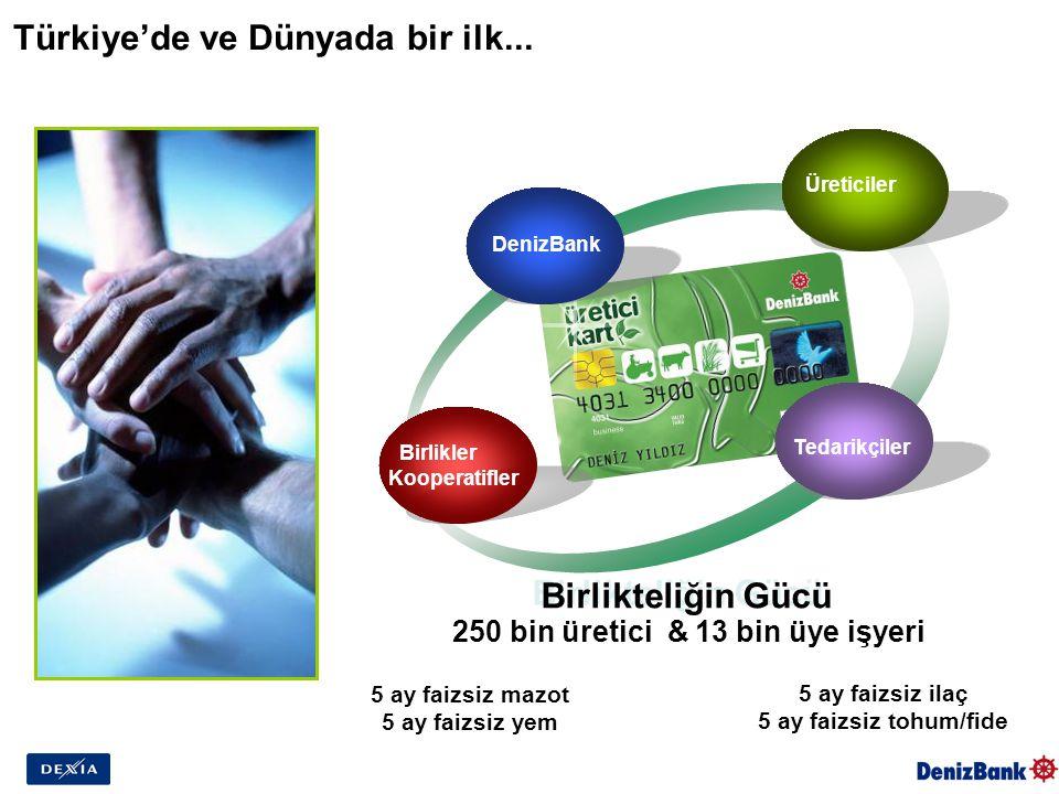 5 ay faizsiz mazot 5 ay faizsiz yem 5 ay faizsiz ilaç 5 ay faizsiz tohum/fide Birlikteliğin Gücü 250 bin üretici & 13 bin üye işyeri Birlikler Kooperatifler Tedarikçiler DenizBank Üreticiler Türkiye'de ve Dünyada bir ilk...