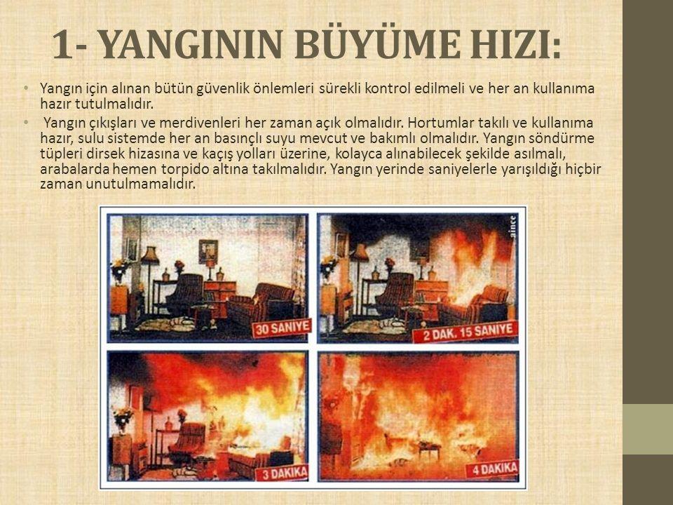 1- YANGININ BÜYÜME HIZI: Yangın için alınan bütün güvenlik önlemleri sürekli kontrol edilmeli ve her an kullanıma hazır tutulmalıdır. Yangın çıkışları