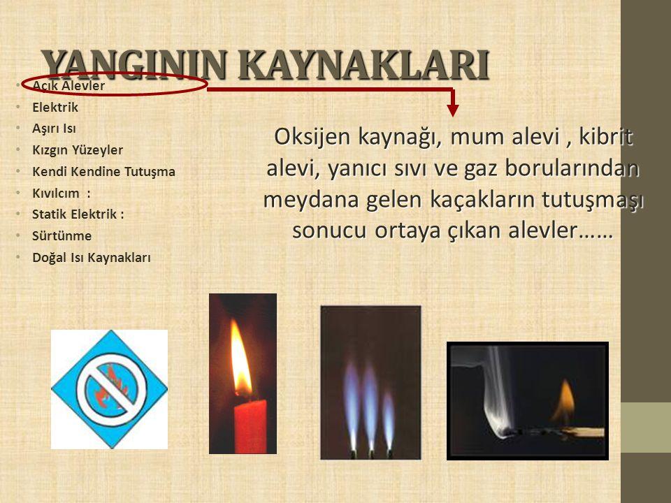 6-PATLAMA TEHLİKESİ Yangın yerindeki en büyük tehlikelerden biri de patlama tehlikesidir.