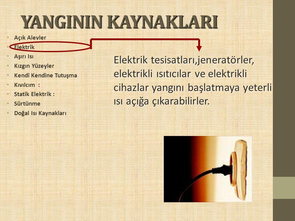 YANGININ KAYNAKLARI Açık Alevler Elektrik Aşırı Isı Kızgın Yüzeyler Kendi Kendine Tutuşma Kıvılcım : Statik Elektrik : Sürtünme Doğal Isı Kaynakları E