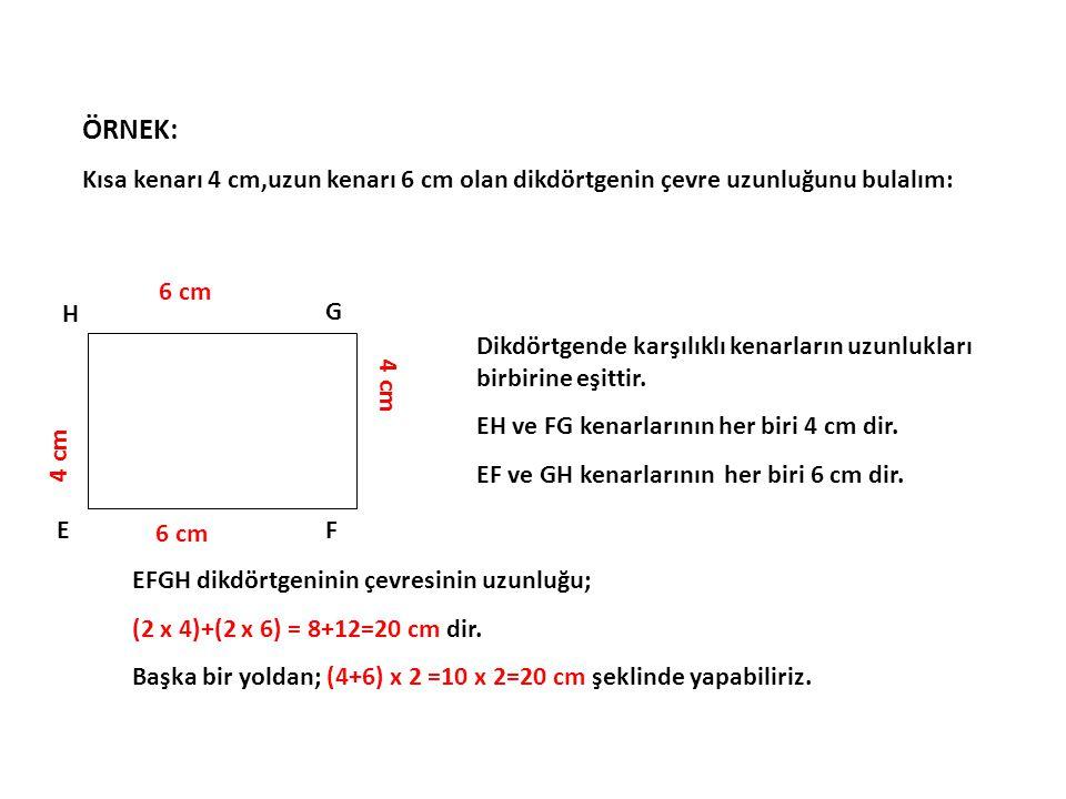 ÖRNEK: Kısa kenarı 4 cm,uzun kenarı 6 cm olan dikdörtgenin çevre uzunluğunu bulalım: EF G H 6 cm 4 cm 6 cm Dikdörtgende karşılıklı kenarların uzunlukları birbirine eşittir.