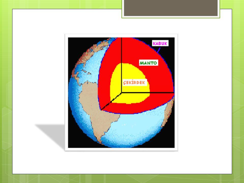 Deprem sona erince öğretmenlerinizin uyarı ve isteklerini yerine getirmeli ve düzenli bir şekilde okul bahçesine çıkmalısınız.