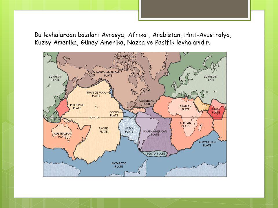 Bu levhalardan bazıları Avrasya, Afrika, Arabistan, Hint-Avustralya, Kuzey Amerika, Güney Amerika, Nazca ve Pasifik levhalarıdır.