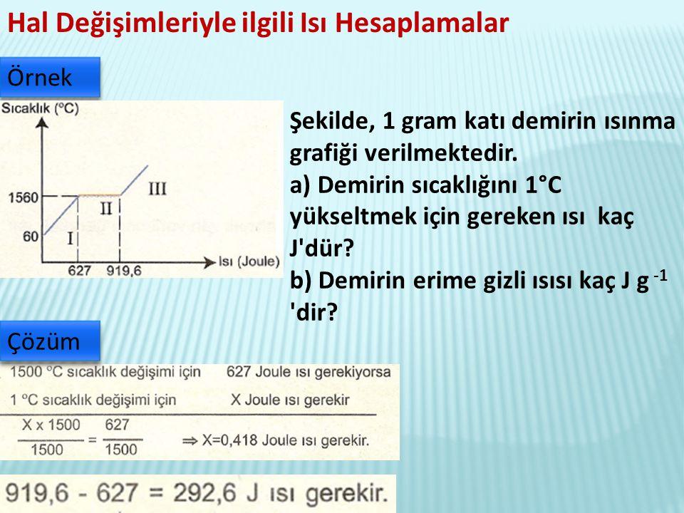 Hal Değişimleriyle ilgili Isı Hesaplamalar Örnek Şekilde, 1 gram katı demirin ısınma grafiği verilmektedir.