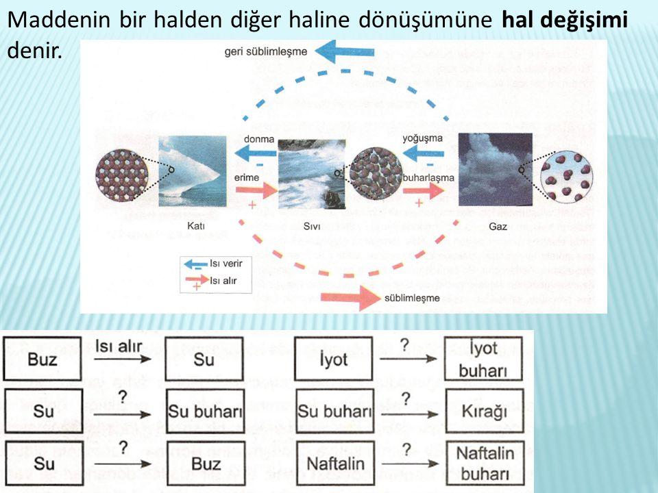 Çözüm Örnek Yandaki pistonlu silindirde bir miktar su ve H2 gazı bulunmaktadır.