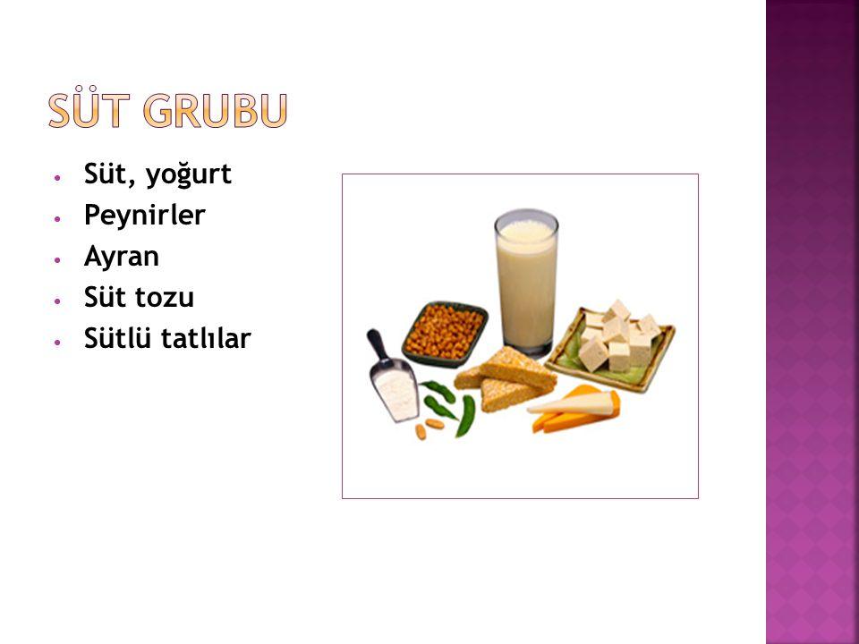 Kırmızı etler  (dana, kuzu…) Beyaz etler  (tavuk, hindi, balık) Yumurta Kuru baklagiller  (mercimek, kuru fasulye, nohut) Et ürünleri  (salam, sosis, sucuk, pastırma)