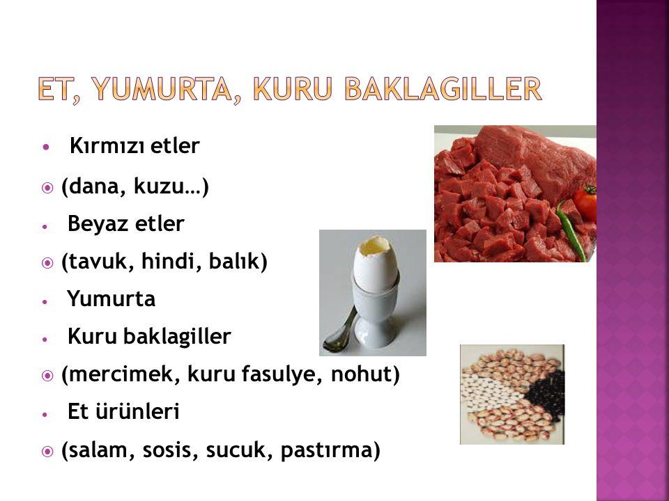 Kırmızı etler  (dana, kuzu…) Beyaz etler  (tavuk, hindi, balık) Yumurta Kuru baklagiller  (mercimek, kuru fasulye, nohut) Et ürünleri  (salam, sos