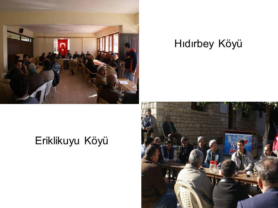 Eriklikuyu Köyü Hıdırbey Köyü