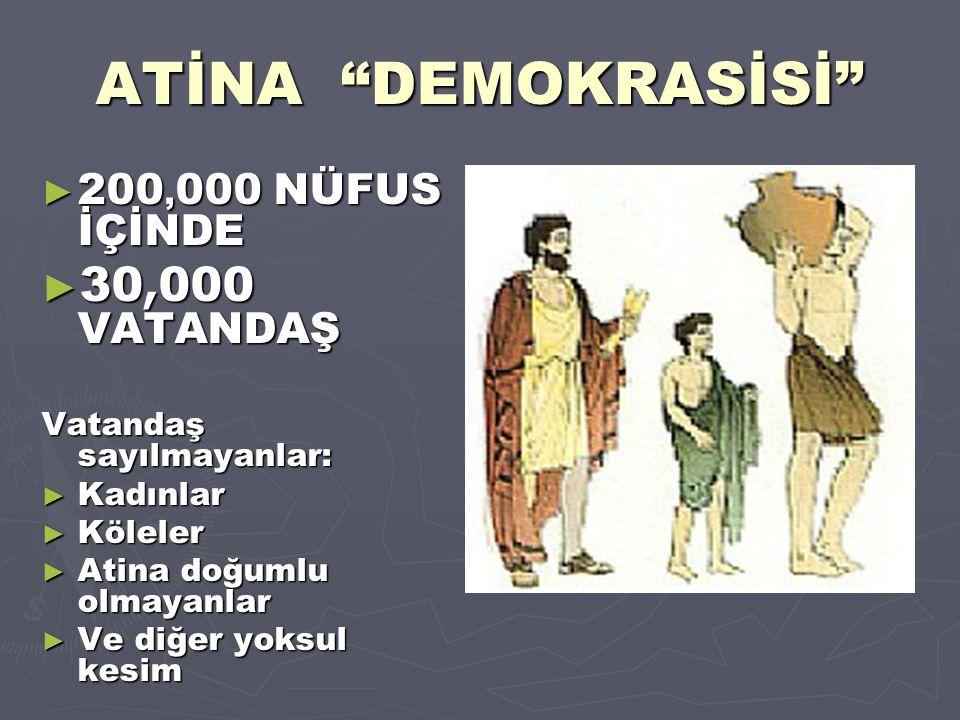 """ATİNA """"DEMOKRASİSİ"""" ► 200, 000 NÜFUS İÇİNDE ► 30, 000 VATANDAŞ Vatandaş sayılmayanlar: ► Kadınlar ► Köleler ► Atina doğumlu olmayanlar ► Ve diğer yoks"""