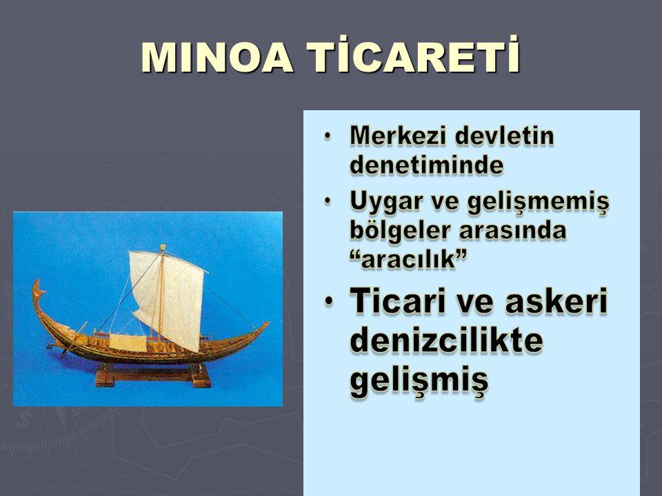 MINOA TİCARETİ