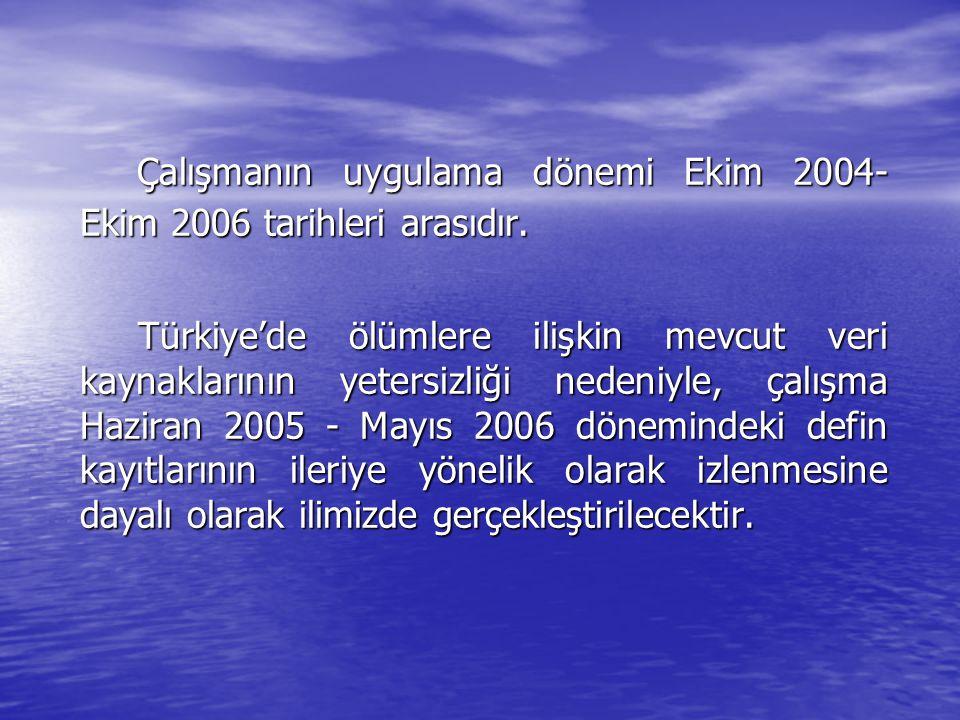 Çalışmanın uygulama dönemi Ekim 2004- Ekim 2006 tarihleri arasıdır. Çalışmanın uygulama dönemi Ekim 2004- Ekim 2006 tarihleri arasıdır. Türkiye'de ölü
