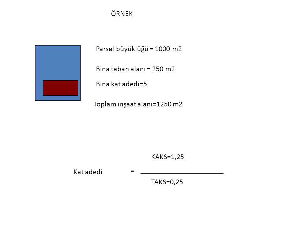 TAKS=0,25 KAKS=1,25 Kat adedi = Parsel büyüklüğü = 1000 m2 Bina taban alanı = 250 m2 Bina kat adedi=5 Toplam inşaat alanı=1250 m2 ÖRNEK