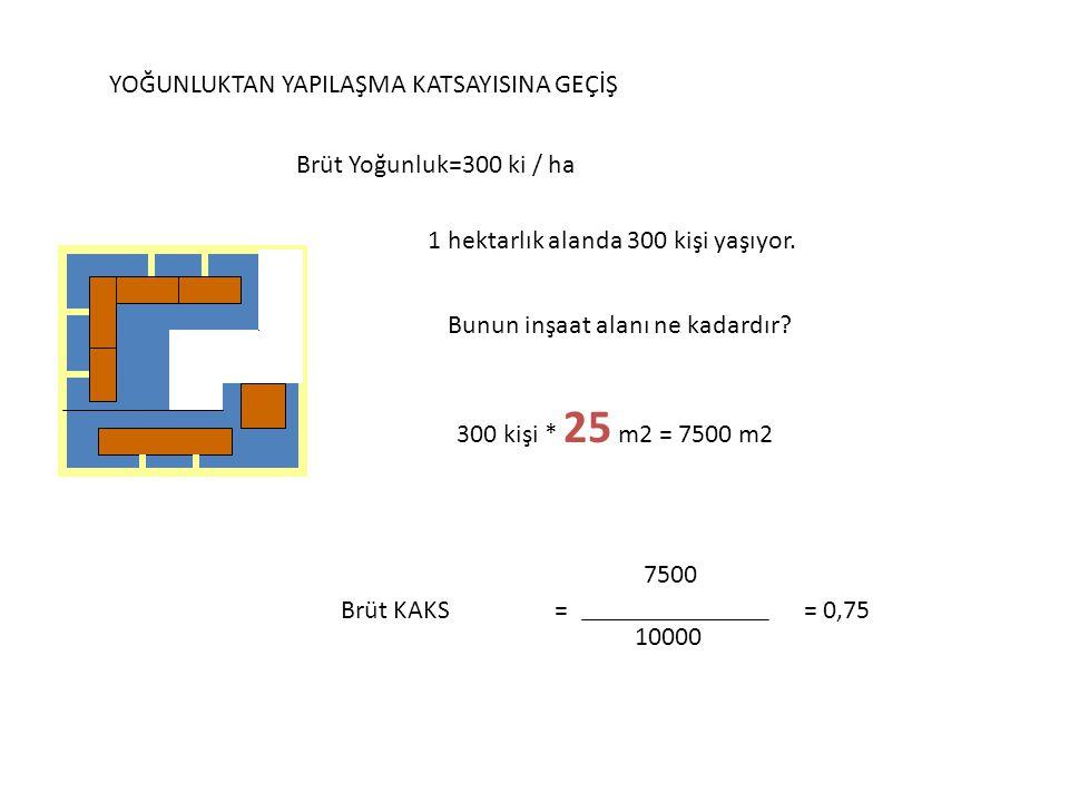 YOĞUNLUKTAN YAPILAŞMA KATSAYISINA GEÇİŞ Brüt Yoğunluk=300 ki / ha 1 hektarlık alanda 300 kişi yaşıyor. Bunun inşaat alanı ne kadardır? 300 kişi * 25 m