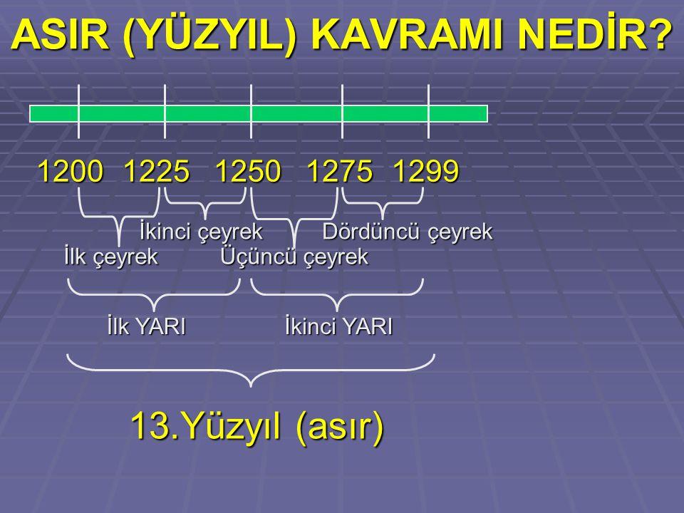 ASIR (YÜZYIL) KAVRAMI NEDİR? 12001225125012751299 İlk çeyrek İkinci çeyrek Üçüncü çeyrek Dördüncü çeyrek İlk YARI İkinci YARI 13.Yüzyıl (asır)