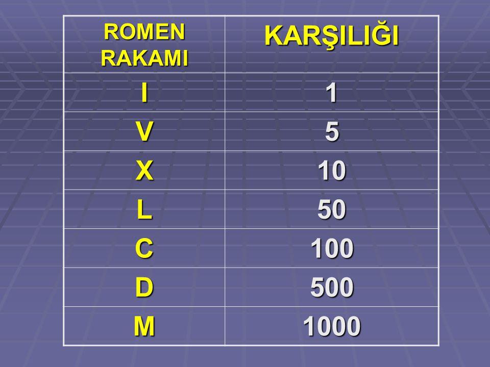 ROMEN RAKAMI KARŞILIĞI I1 V5 X10 L50 C100 D500 M1000