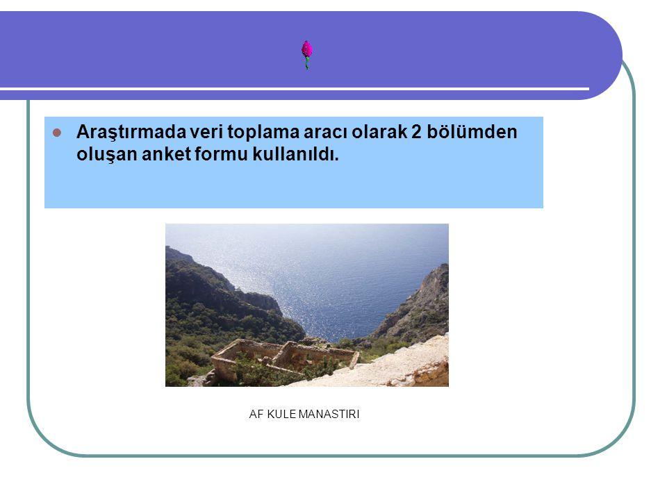 Araştırmada veri toplama aracı olarak 2 bölümden oluşan anket formu kullanıldı. AF KULE MANASTIRI