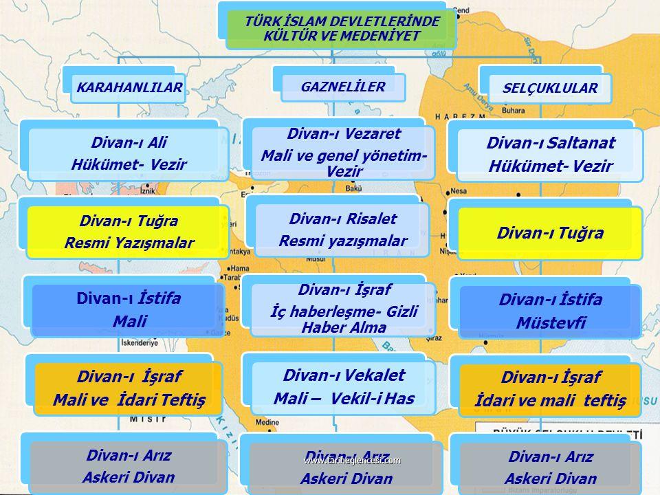 İLK TÜRK İSLAM DEVLETLERİNDE DEVLET YÖNETİMİ Türkler Müslüman olduktan sonra da devlet yönetimi ile ilgili geleneklerine devam ettiler. Devlet hanedan
