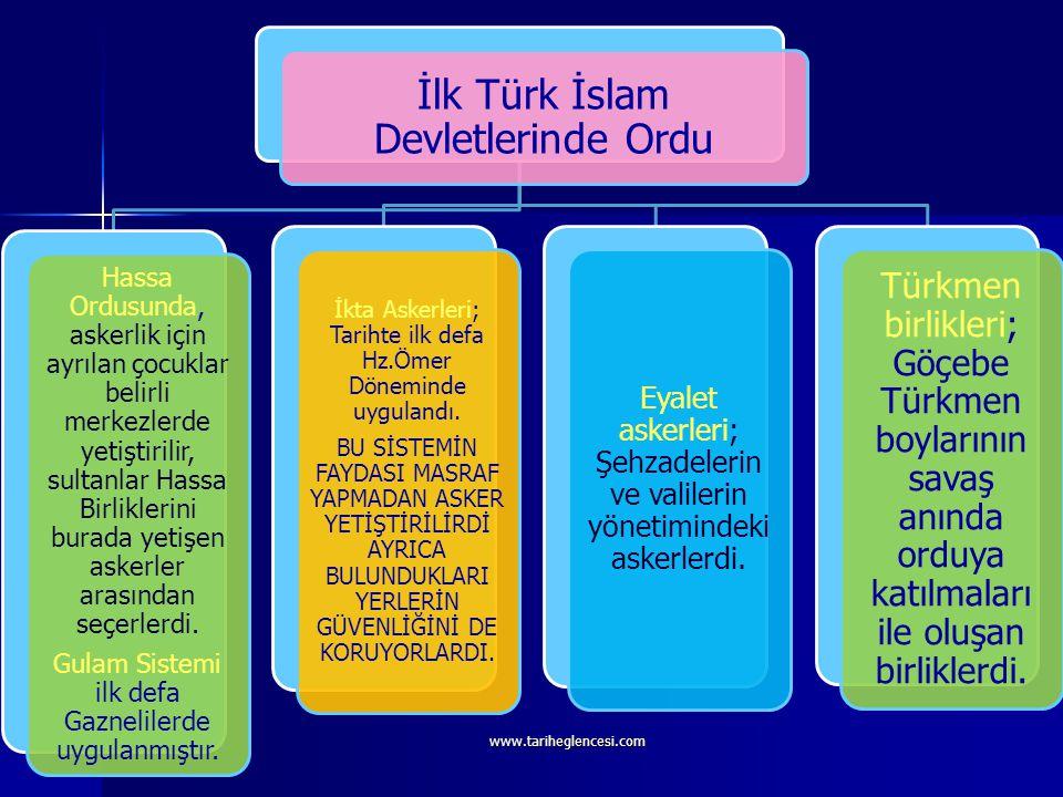 Ordu İlk Türk-İslam Devletleri'nde ordu Türkmenlerden oluşurdu. İlk Türk-İslam Devletleri'nde ordu Türkmenlerden oluşurdu. Karahanlılarda ordu Hassa o
