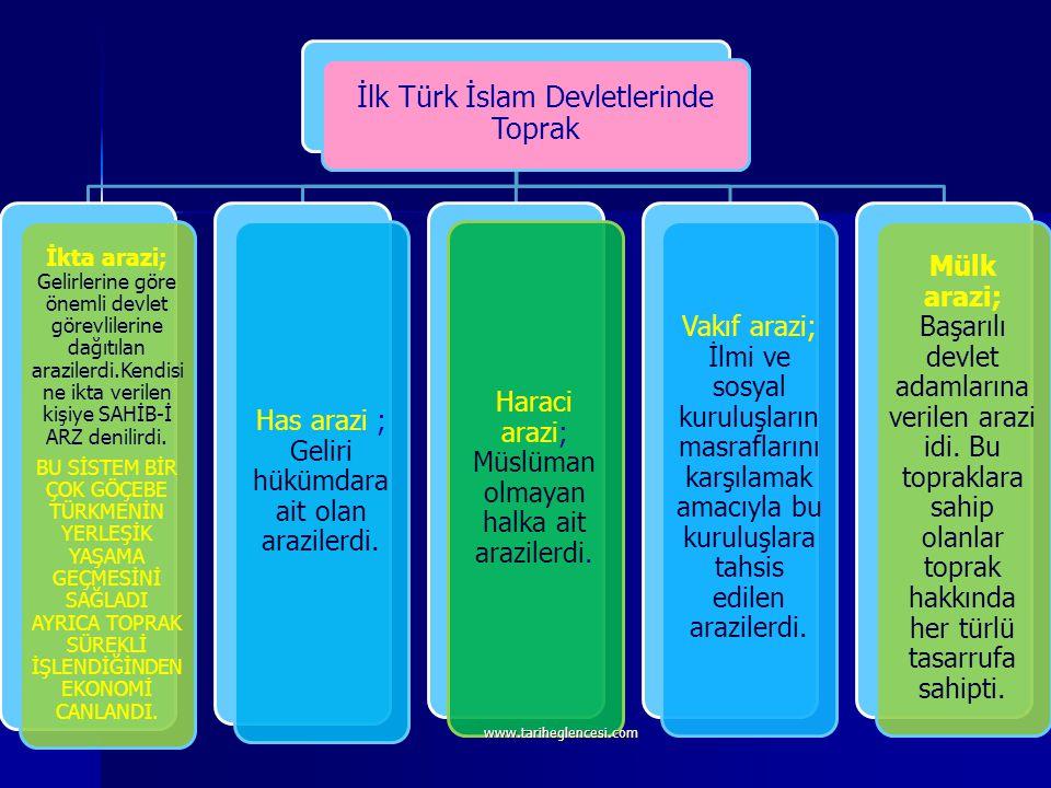 İlk Türk İslam Devletlerinde Ordu Hassa Ordusunda, askerlik için ayrılan çocuklar belirli merkezlerde yetiştirilir, sultanlar Hassa Birliklerini burad