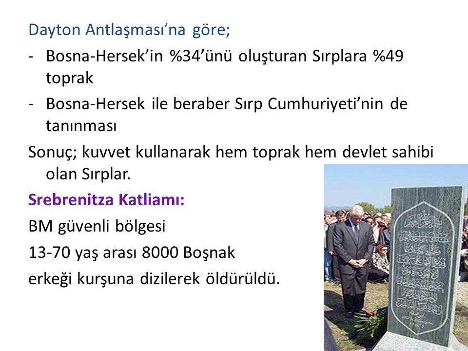 Dayton Antlaşması'na göre; -Bosna-Hersek'in %34'ünü oluşturan Sırplara %49 toprak -Bosna-Hersek ile beraber Sırp Cumhuriyeti'nin de tanınması Sonuç; k