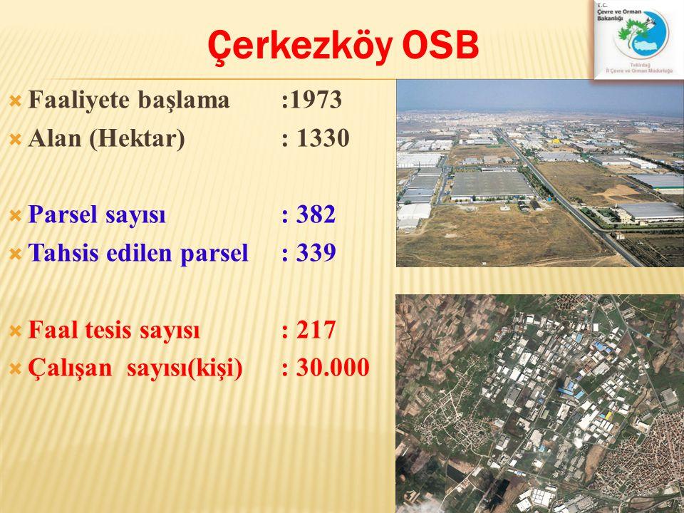 Çerkezköy OSB  Faaliyete başlama:1973  Alan (Hektar): 1330  Parsel sayısı : 382  Tahsis edilen parsel : 339  Faal tesis sayısı : 217  Çalışan sa