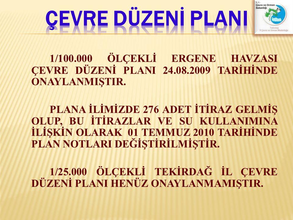 2.10.31.Planlama alanında yer alamayacak sanayi türleri; 2.10.31.1.