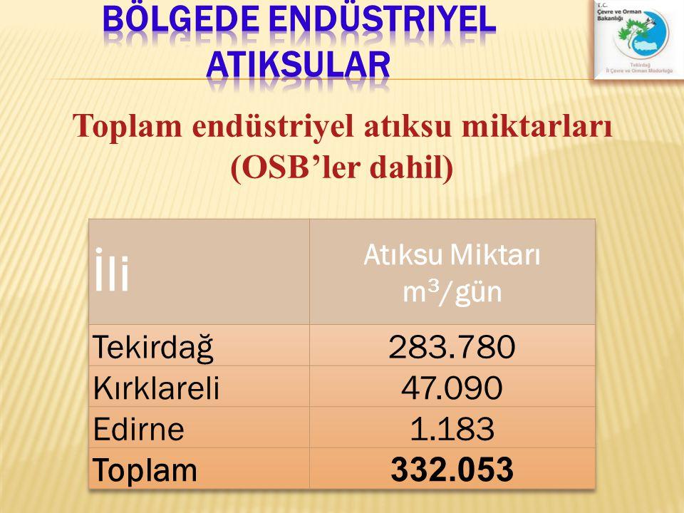 Toplam endüstriyel atıksu miktarları (OSB'ler dahil)