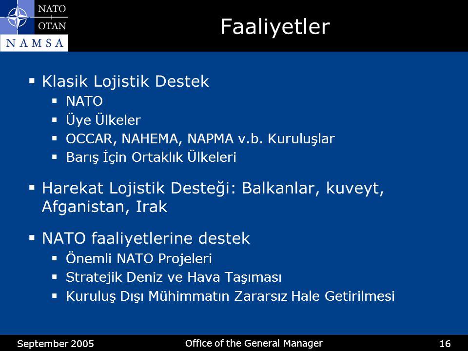September 2005 Office of the General Manager 16 Faaliyetler  Klasik Lojistik Destek  NATO  Üye Ülkeler  OCCAR, NAHEMA, NAPMA v.b. Kuruluşlar  Bar