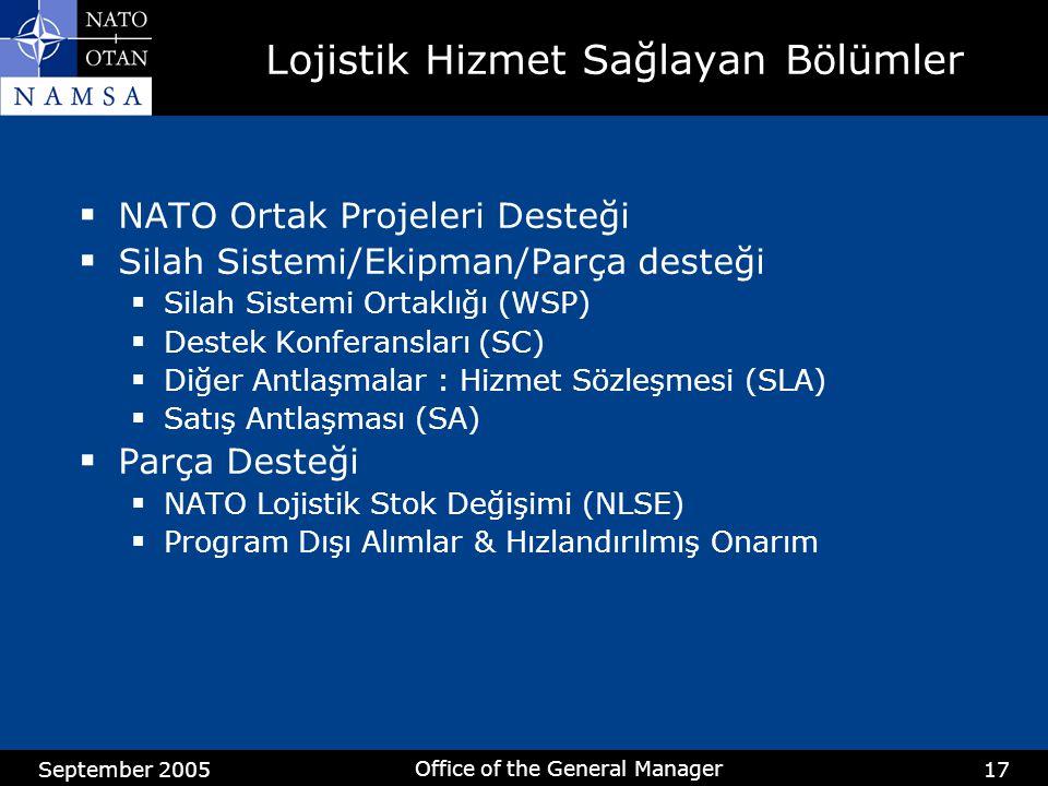 September 2005 Office of the General Manager 17 Lojistik Hizmet Sağlayan Bölümler  NATO Ortak Projeleri Desteği  Silah Sistemi/Ekipman/Parça desteği  Silah Sistemi Ortaklığı (WSP)  Destek Konferansları (SC)  Diğer Antlaşmalar : Hizmet Sözleşmesi (SLA)  Satış Antlaşması (SA)  Parça Desteği  NATO Lojistik Stok Değişimi (NLSE)  Program Dışı Alımlar & Hızlandırılmış Onarım