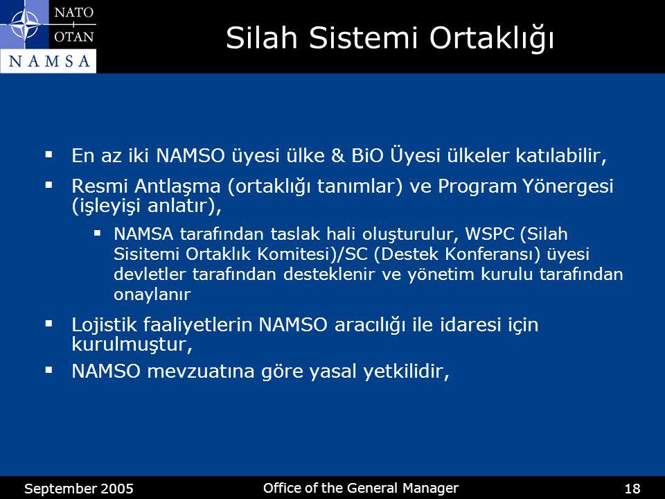 September 2005 Office of the General Manager 18  En az iki NAMSO üyesi ülke & BiO Üyesi ülkeler katılabilir,  Resmi Antlaşma (ortaklığı tanımlar) ve Program Yönergesi (işleyişi anlatır),  NAMSA tarafından taslak hali oluşturulur, WSPC (Silah Sisitemi Ortaklık Komitesi)/SC (Destek Konferansı) üyesi devletler tarafından desteklenir ve yönetim kurulu tarafından onaylanır  Lojistik faaliyetlerin NAMSO aracılığı ile idaresi için kurulmuştur,  NAMSO mevzuatına göre yasal yetkilidir, Silah Sistemi Ortaklığı