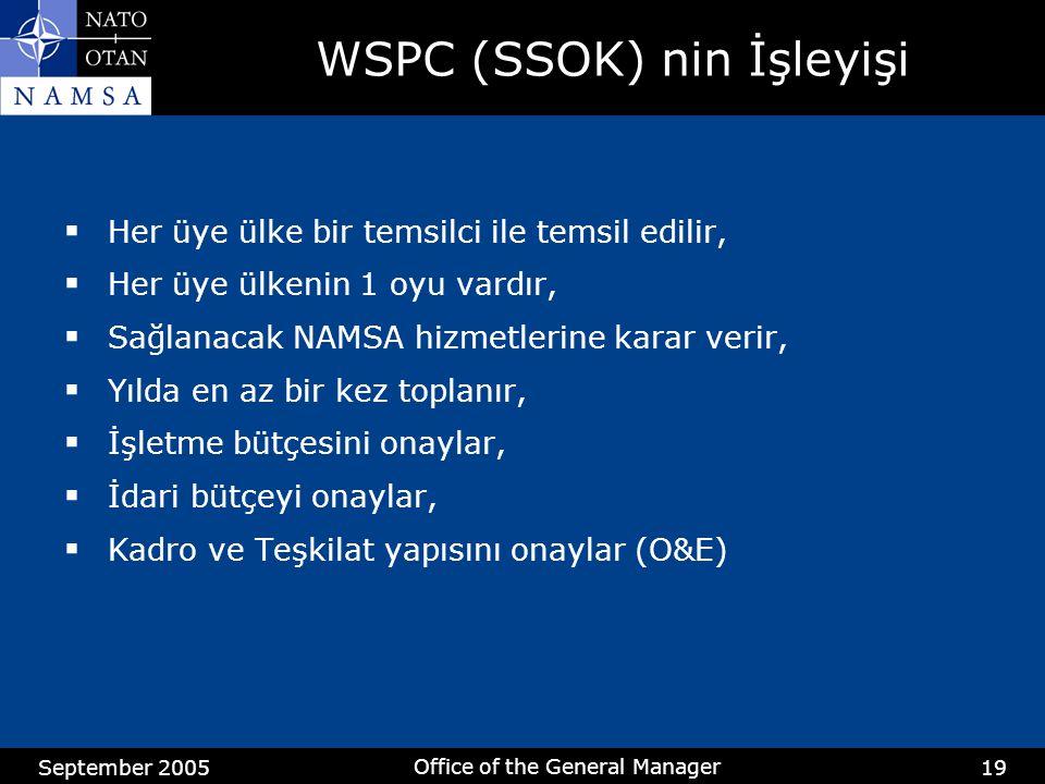 September 2005 Office of the General Manager 19  Her üye ülke bir temsilci ile temsil edilir,  Her üye ülkenin 1 oyu vardır,  Sağlanacak NAMSA hizmetlerine karar verir,  Yılda en az bir kez toplanır,  İşletme bütçesini onaylar,  İdari bütçeyi onaylar,  Kadro ve Teşkilat yapısını onaylar (O&E) WSPC (SSOK) nin İşleyişi
