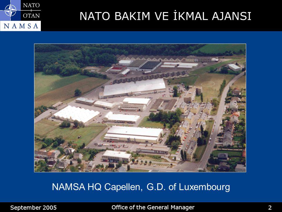 September 2005 Office of the General Manager 43 Önemli NATO Projeleri  Birleşik Müşterek Görev Kuvveti (CJTF) HQ  Mobil Müşterek Görev Kuvveti (DJTF) HQ  Mobil ACCS (*) Aksam  Mobil C2 malları (*) Air Command and Control System