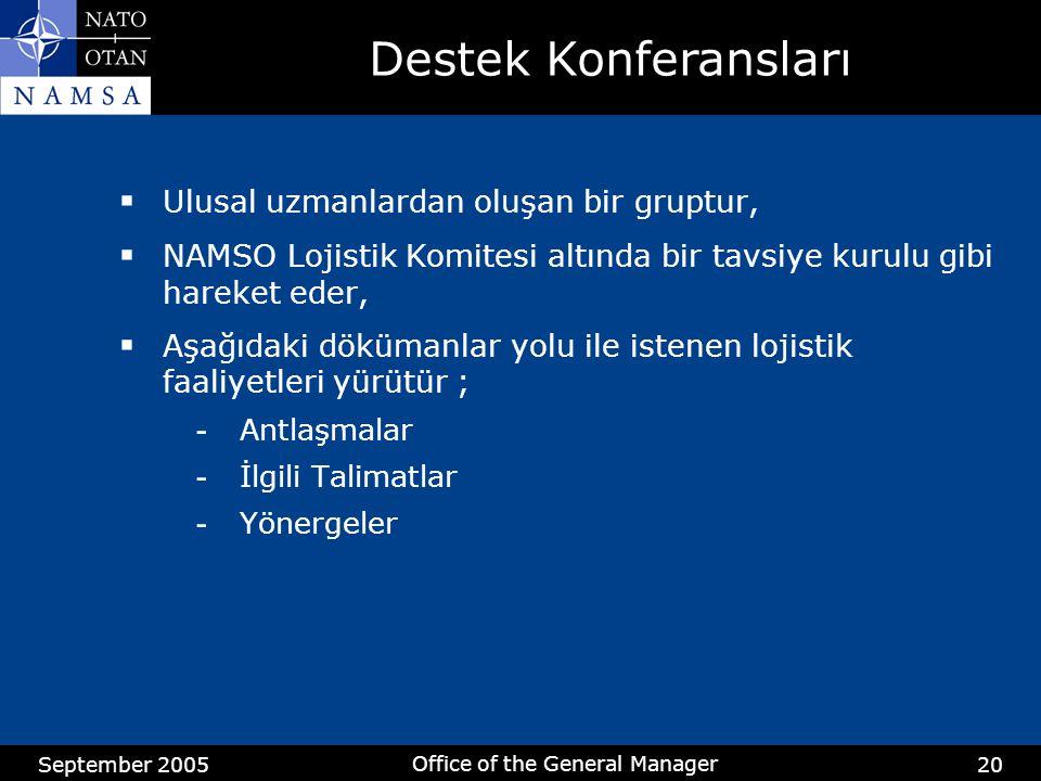 September 2005 Office of the General Manager 20  Ulusal uzmanlardan oluşan bir gruptur,  NAMSO Lojistik Komitesi altında bir tavsiye kurulu gibi hareket eder,  Aşağıdaki dökümanlar yolu ile istenen lojistik faaliyetleri yürütür ; - Antlaşmalar - İlgili Talimatlar - Yönergeler Destek Konferansları