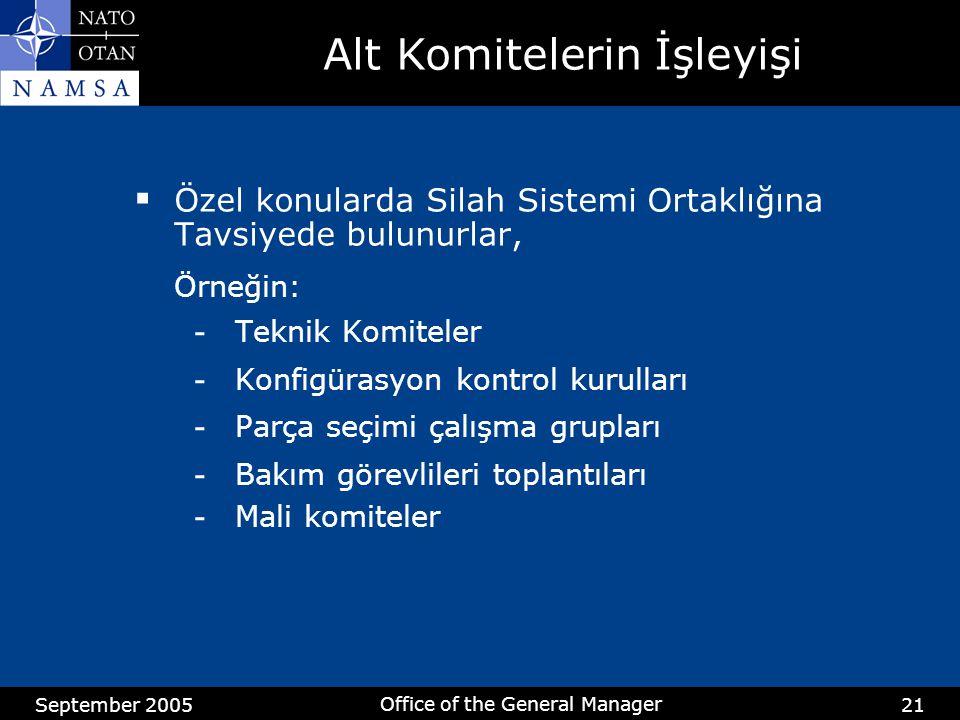 September 2005 Office of the General Manager 21  Özel konularda Silah Sistemi Ortaklığına Tavsiyede bulunurlar, Örneğin: - Teknik Komiteler - Konfigürasyon kontrol kurulları - Parça seçimi çalışma grupları - Bakım görevlileri toplantıları - Mali komiteler Alt Komitelerin İşleyişi